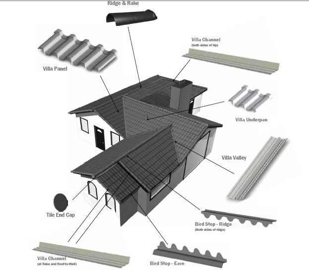Stone Coated Metal Roofing Tiles Roma Amp Leo Our Products